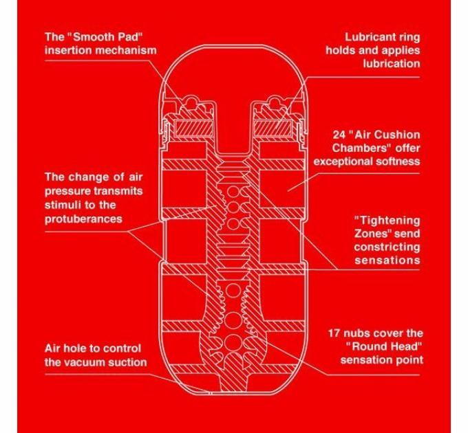 Мастурбатор Tenga Air Cushion Cup (TOC-105)